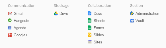 L'univers Google Apps for Work