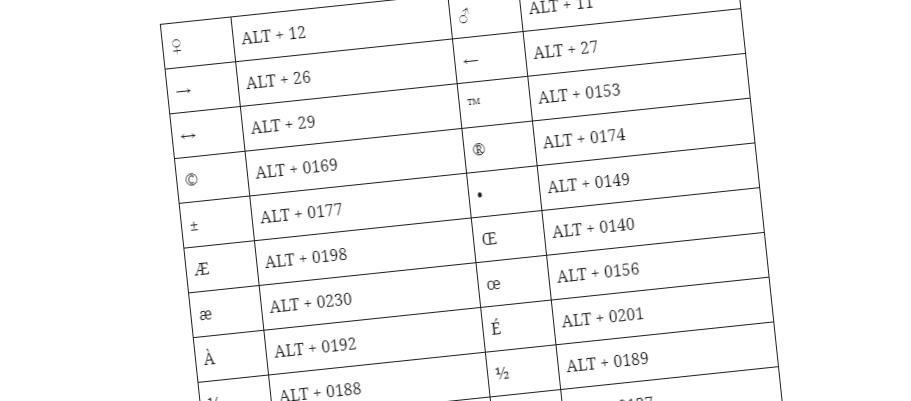 20 caractères spéciaux qui ne sont pas repris sur votre clavier d'ordinateur et les codes ascii pour les afficher